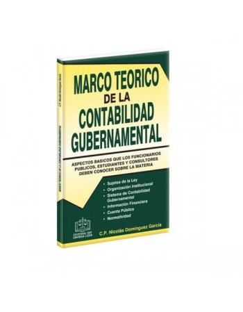 Marco Teórico de la...